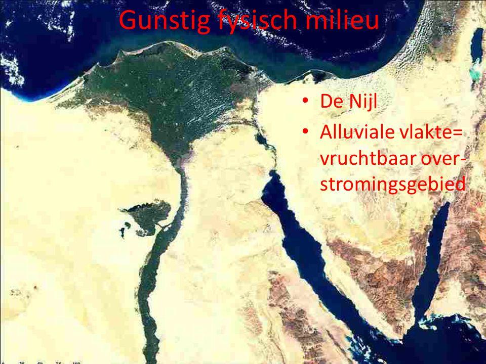 De Nijl Alluviale vlakte= vruchtbaar over- stromingsgebied