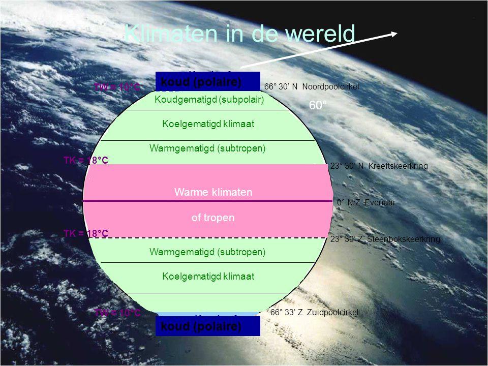 Klimaten in de wereld 66° 30' N Noordpoolcirkel 66° 33' Z Zuidpoolcirkel 23° 30' N Kreeftskeerkring 23° 30' Z Steenbokskeerkring 0° N/Z Evenaar TW = 1