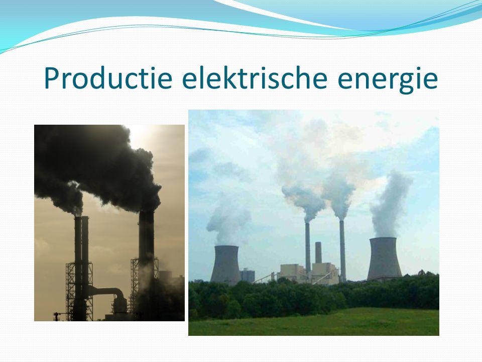 Productie elektrische energie