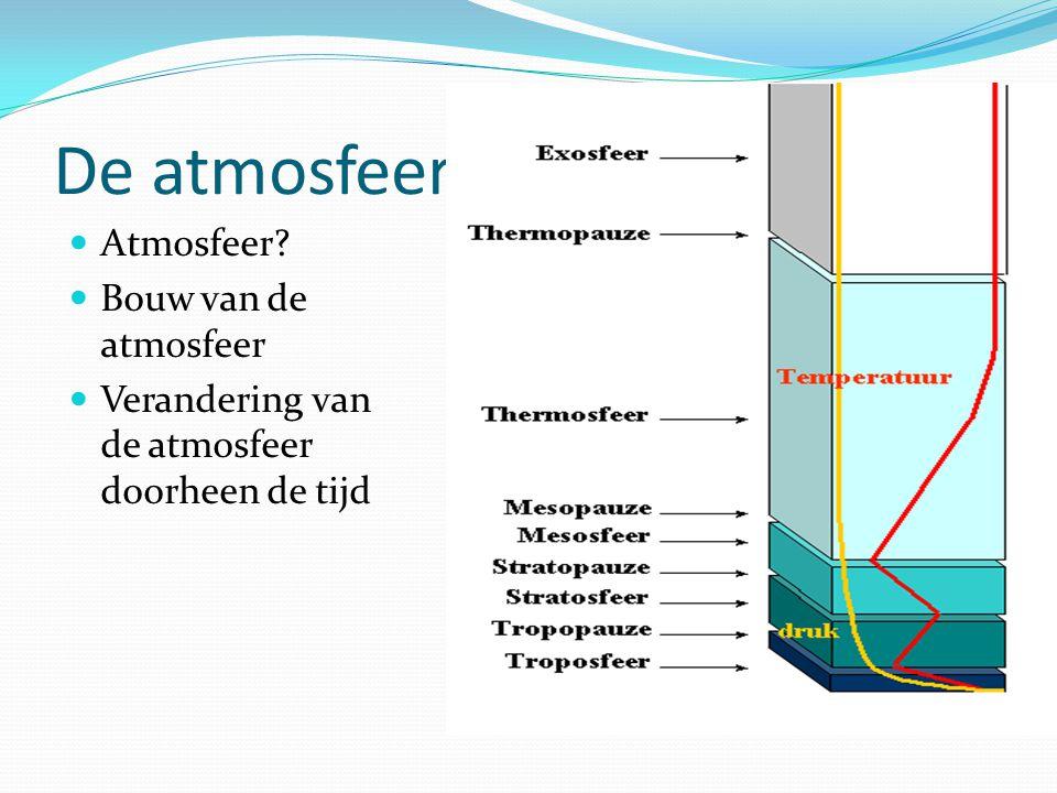 De atmosfeer Atmosfeer? Bouw van de atmosfeer Verandering van de atmosfeer doorheen de tijd