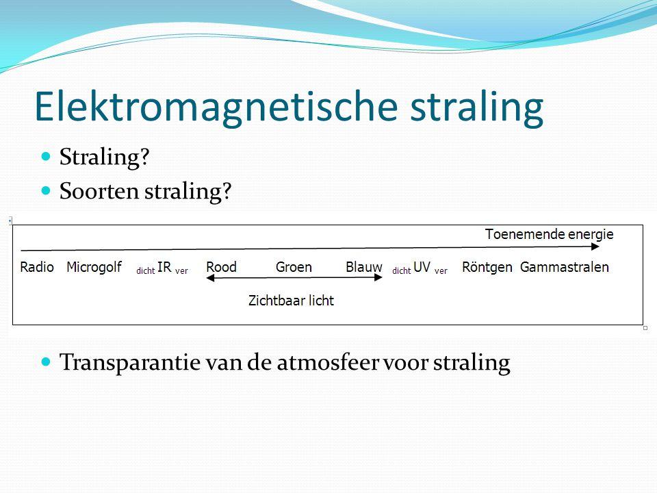 Elektromagnetische straling Straling? Soorten straling? Transparantie van de atmosfeer voor straling