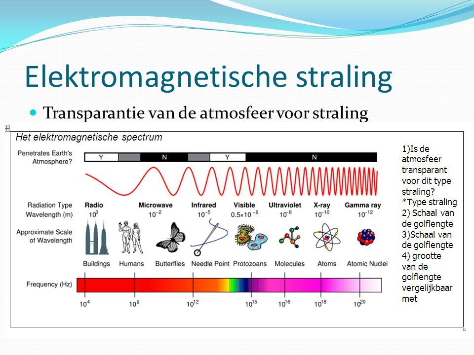 Elektromagnetische straling Transparantie van de atmosfeer voor straling