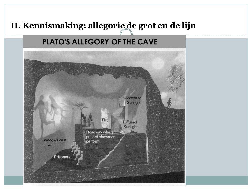 II. Kennismaking: allegorie de grot en de lijn