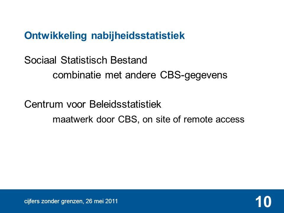 cijfers zonder grenzen, 26 mei 2011 10 Ontwikkeling nabijheidsstatistiek Sociaal Statistisch Bestand combinatie met andere CBS-gegevens Centrum voor B