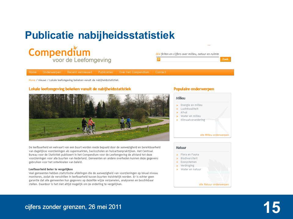 cijfers zonder grenzen, 26 mei 2011 15 Publicatie nabijheidsstatistiek