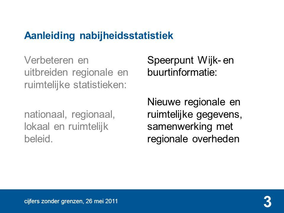 cijfers zonder grenzen, 26 mei 2011 3 Aanleiding nabijheidsstatistiek Verbeteren en uitbreiden regionale en ruimtelijke statistieken: nationaal, regio