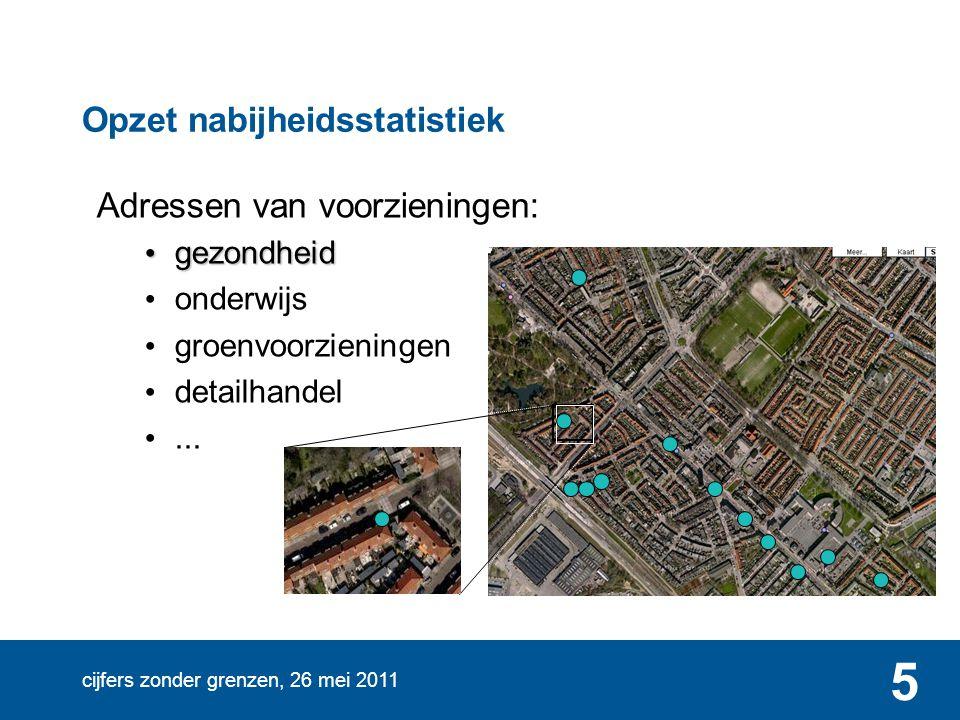 cijfers zonder grenzen, 26 mei 2011 5 Opzet nabijheidsstatistiek Adressen van voorzieningen: gezondheid gezondheid onderwijs groenvoorzieningen detailhandel...
