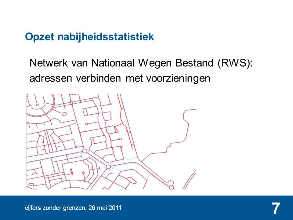cijfers zonder grenzen, 26 mei 2011 7 Netwerk van Nationaal Wegen Bestand (RWS): adressen verbinden met voorzieningen Opzet nabijheidsstatistiek
