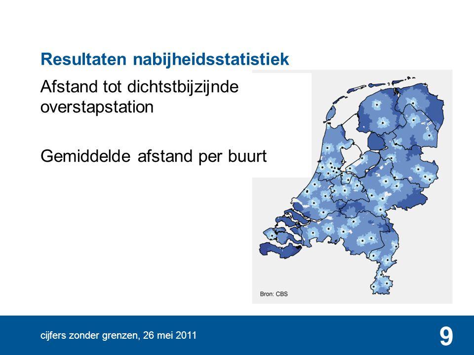cijfers zonder grenzen, 26 mei 2011 9 Resultaten nabijheidsstatistiek Afstand tot dichtstbijzijnde overstapstation Gemiddelde afstand per buurt