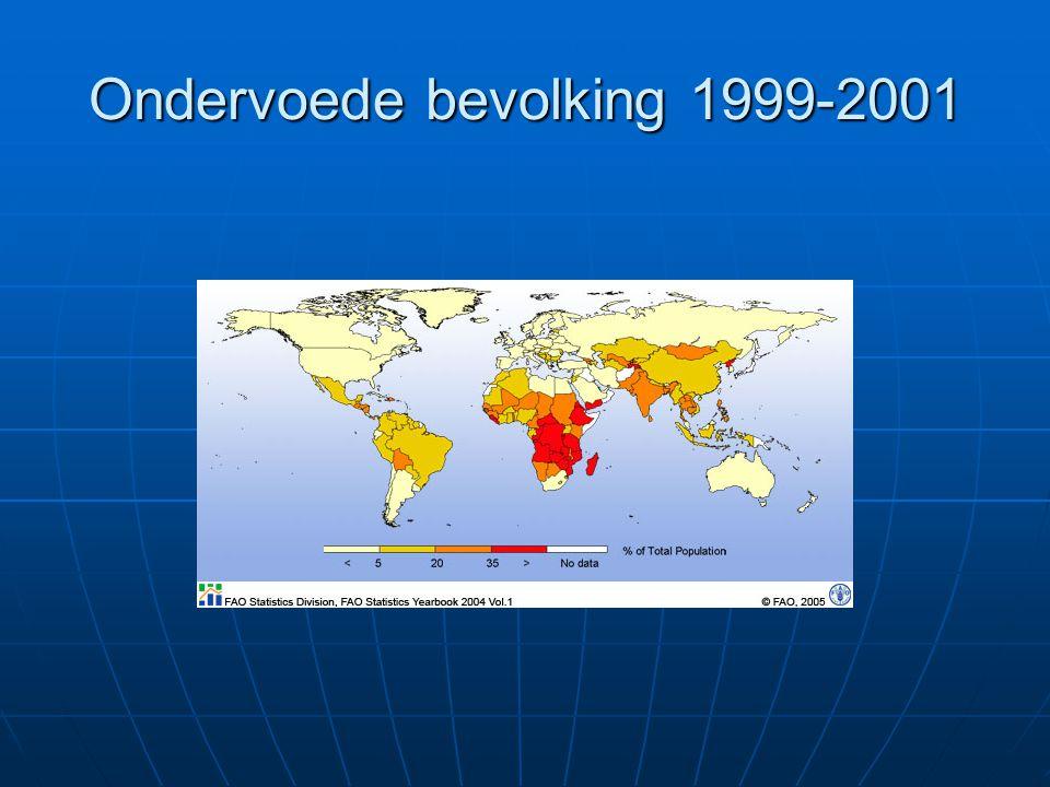 Ondervoede bevolking 1999-2001