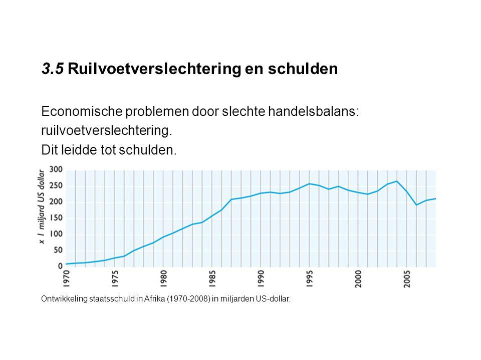 3.5 Ruilvoetverslechtering en schulden Economische problemen door slechte handelsbalans: ruilvoetverslechtering. Dit leidde tot schulden. Ontwikkeling