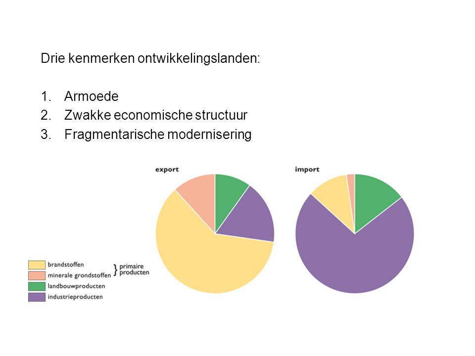 Drie kenmerken ontwikkelingslanden: 1.Armoede 2.Zwakke economische structuur 3.Fragmentarische modernisering
