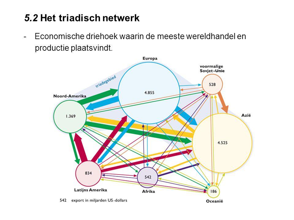 5.2 Het triadisch netwerk -Economische driehoek waarin de meeste wereldhandel en productie plaatsvindt.