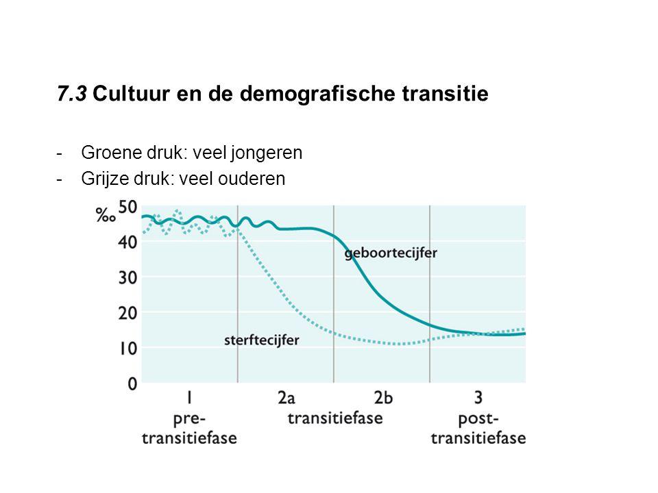 7.3 Cultuur en de demografische transitie -Groene druk: veel jongeren -Grijze druk: veel ouderen