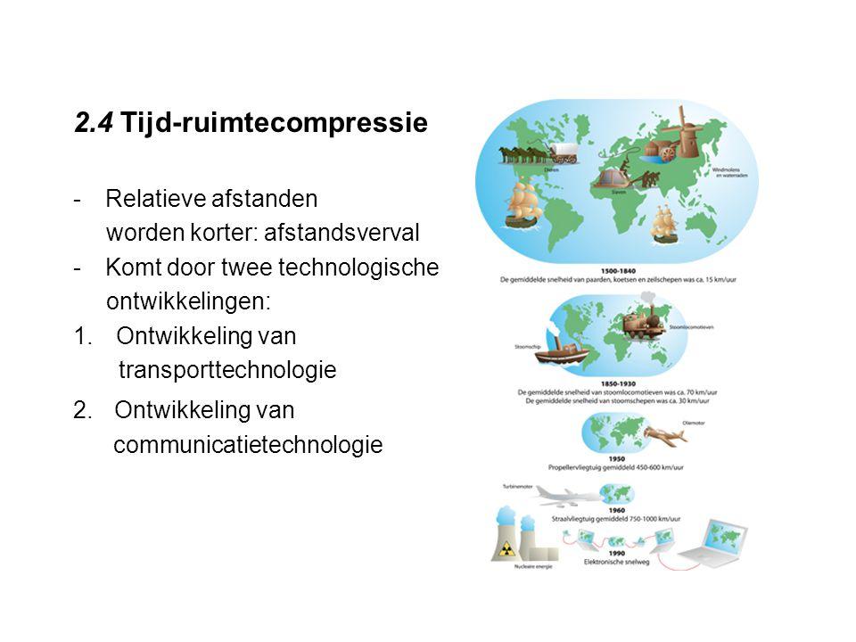 2.4 Tijd-ruimtecompressie -Relatieve afstanden worden korter: afstandsverval -Komt door twee technologische ontwikkelingen: 1.Ontwikkeling van transpo