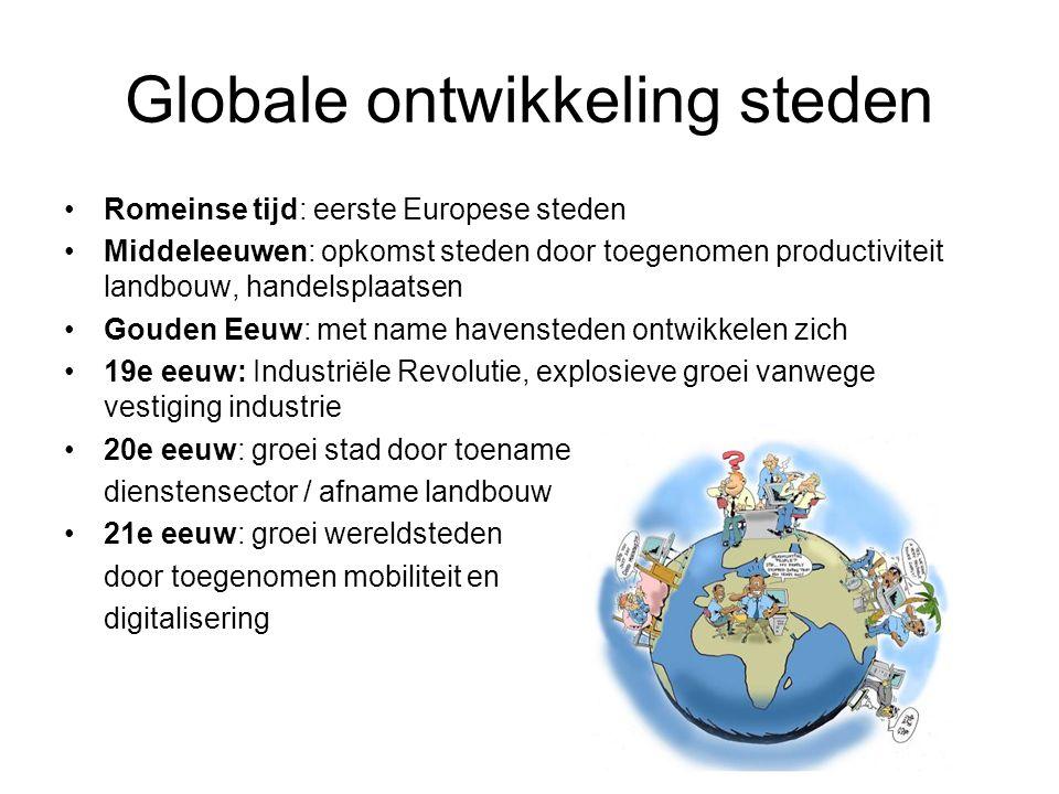 Klassieke opbouw stad Nederland 1.