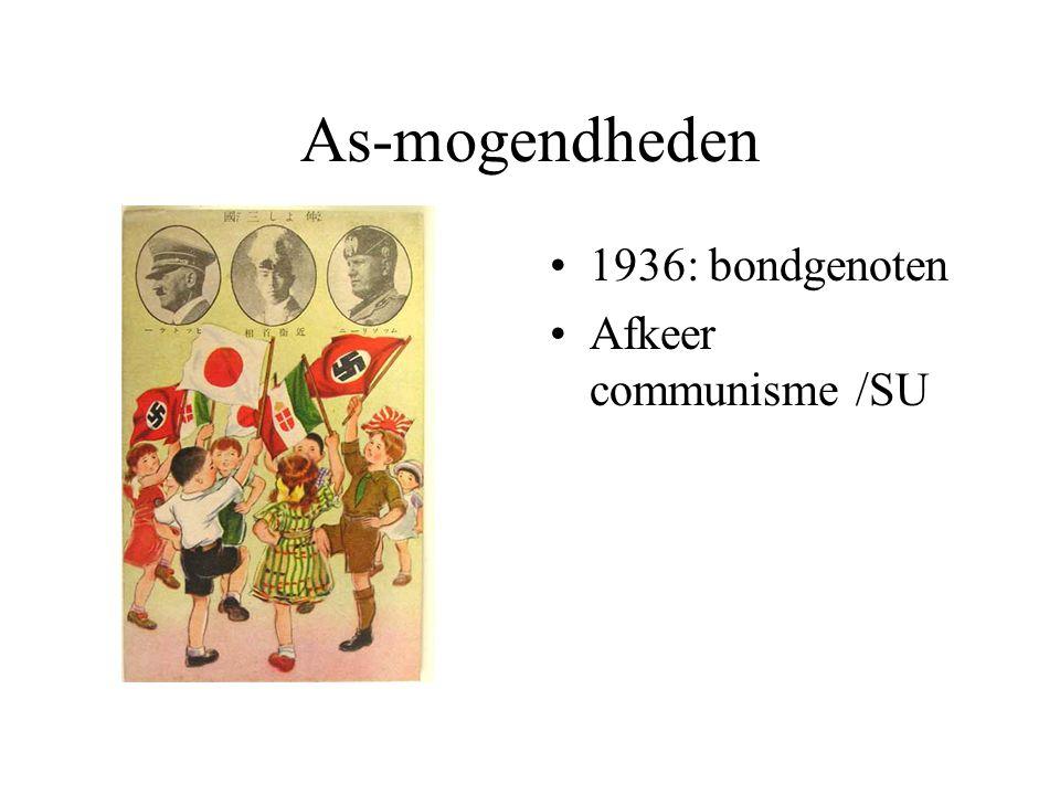 Molotov-von Ribbentrop Niet-aanvalsverdrag 1939 Geheime afspraak Doel Hitler?