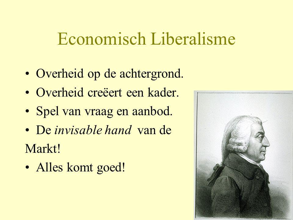 Economisch Liberalisme Overheid op de achtergrond.