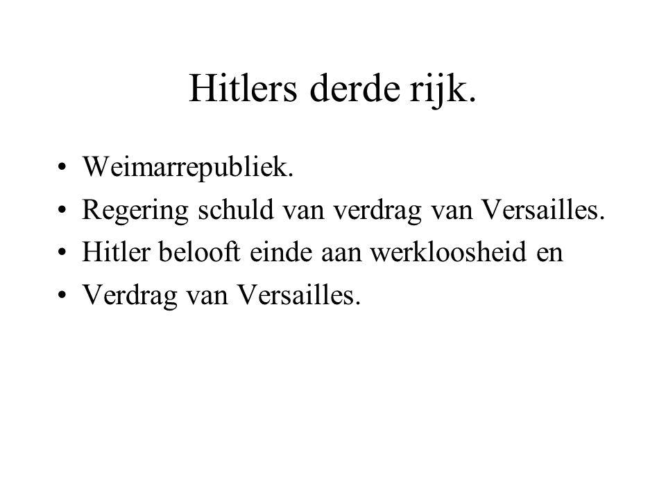 Hitlers derde rijk. Weimarrepubliek. Regering schuld van verdrag van Versailles. Hitler belooft einde aan werkloosheid en Verdrag van Versailles.