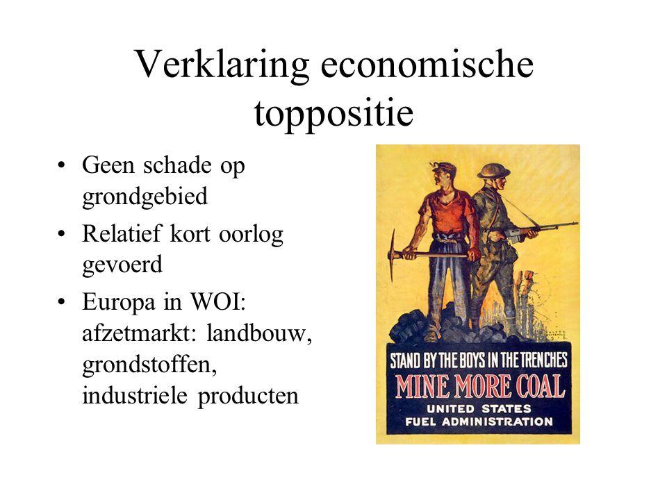 Verklaring economische toppositie Geen schade op grondgebied Relatief kort oorlog gevoerd Europa in WOI: afzetmarkt: landbouw, grondstoffen, industriele producten