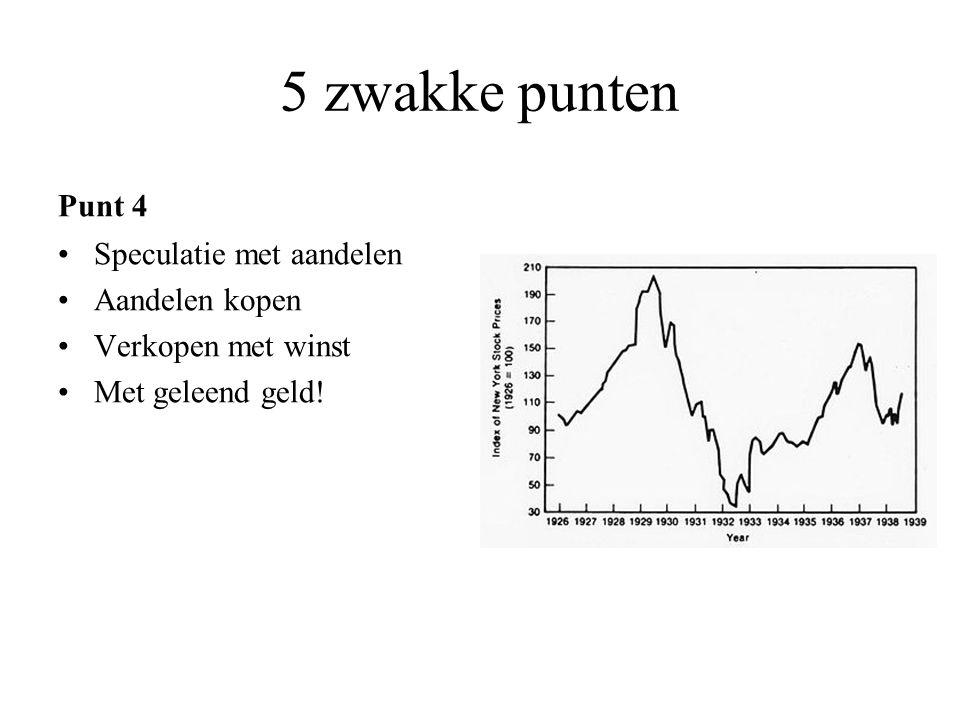 5 zwakke punten Punt 4 Speculatie met aandelen Aandelen kopen Verkopen met winst Met geleend geld!
