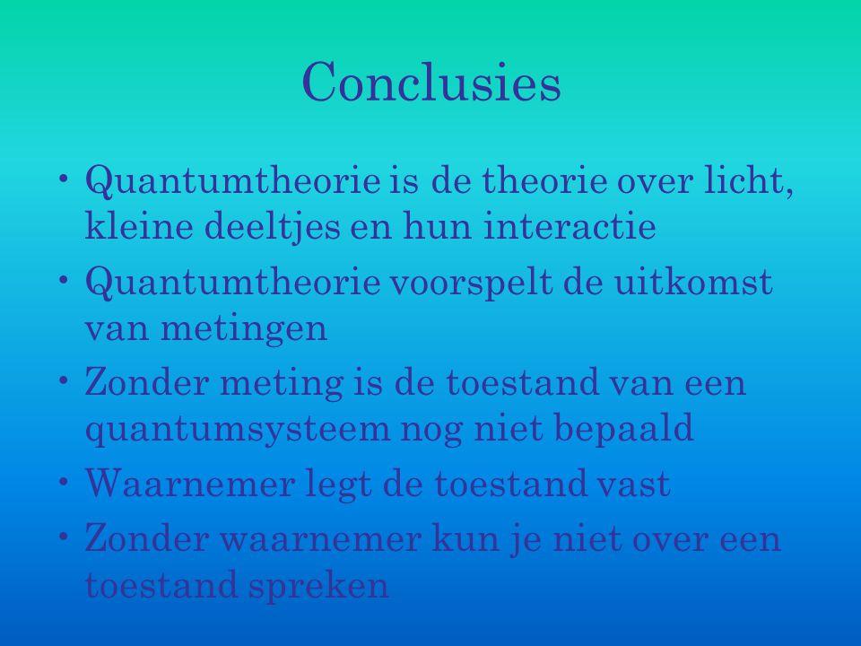 Conclusies Quantumtheorie is de theorie over licht, kleine deeltjes en hun interactie Quantumtheorie voorspelt de uitkomst van metingen Zonder meting