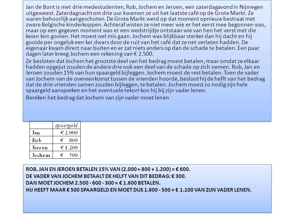 ROB, JAN EN JEROEN BETALEN 15% VAN (2.000 + 800 + 1.200) = € 600.