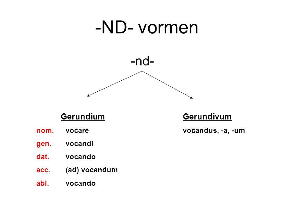 -ND- vormen -nd- GerundiumGerundivum nom.vocarevocandus, -a, -um gen.vocandi dat.vocando acc.(ad) vocandum abl.vocando