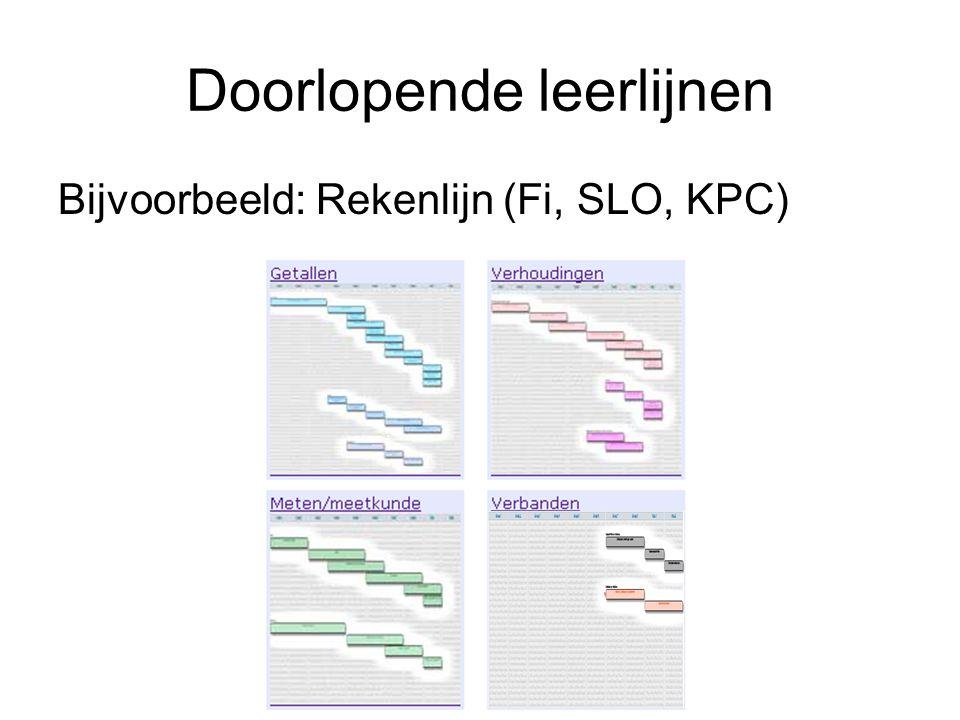 Doorlopende leerlijnen Bijvoorbeeld: Rekenlijn (Fi, SLO, KPC)