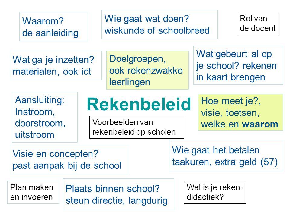 Rekenbeleid Visie en concepten.past aanpak bij de school Wat ga je inzetten.