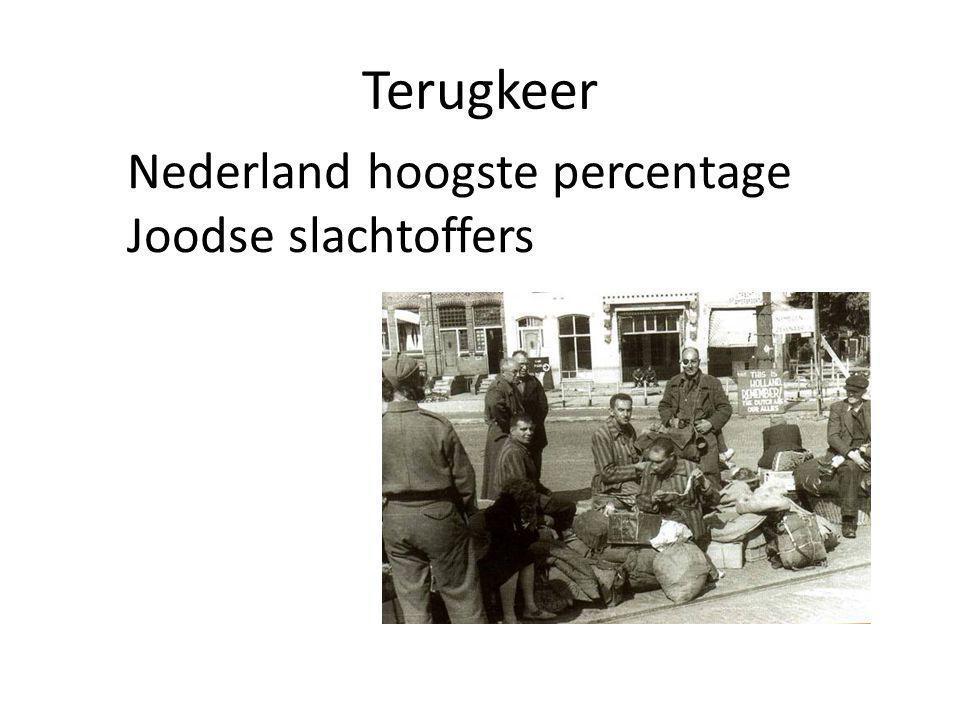 Terugkeer Nederland hoogste percentage Joodse slachtoffers