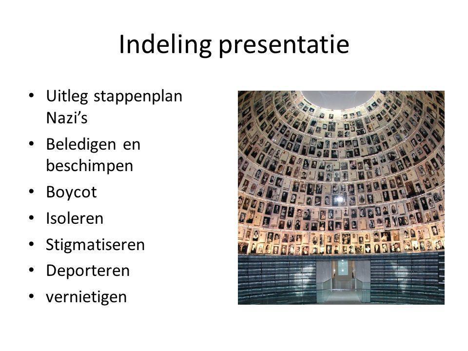 Indeling presentatie Uitleg stappenplan Nazi's Beledigen en beschimpen Boycot Isoleren Stigmatiseren Deporteren vernietigen