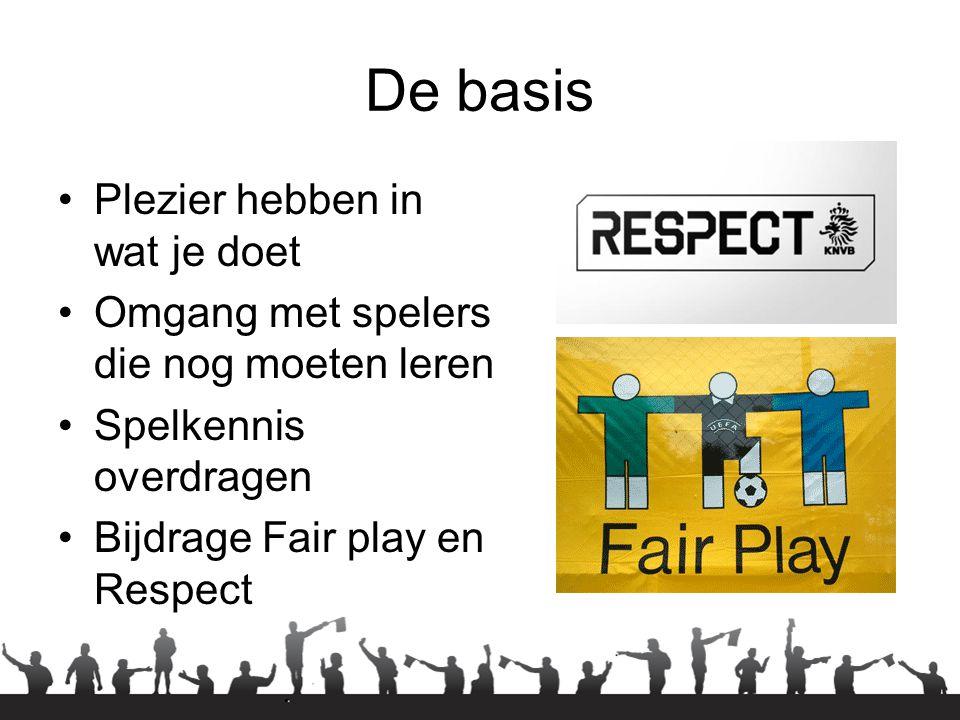 De basis Plezier hebben in wat je doet Omgang met spelers die nog moeten leren Spelkennis overdragen Bijdrage Fair play en Respect