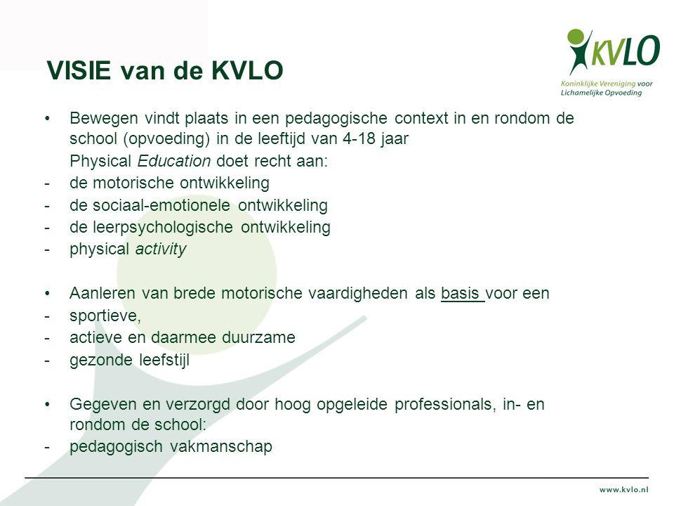 VISIE van de KVLO Bewegen vindt plaats in een pedagogische context in en rondom de school (opvoeding) in de leeftijd van 4-18 jaar Physical Education