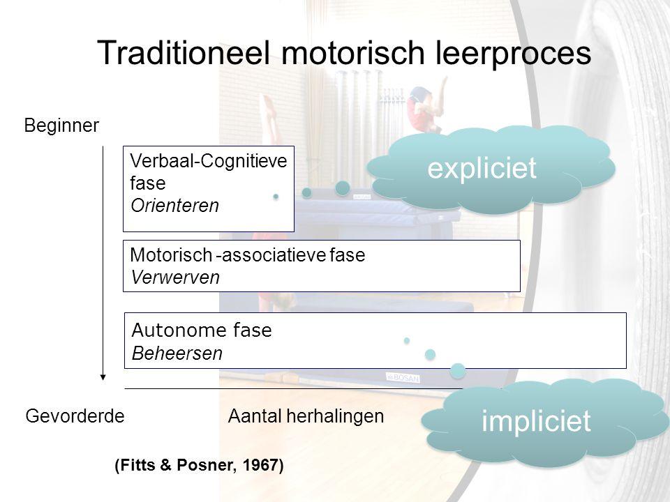 Traditioneel motorisch leerproces Verbaal-Cognitieve fase Orienteren Motorisch -associatieve fase Verwerven Autonome fase Beheersen Beginner Gevorderd