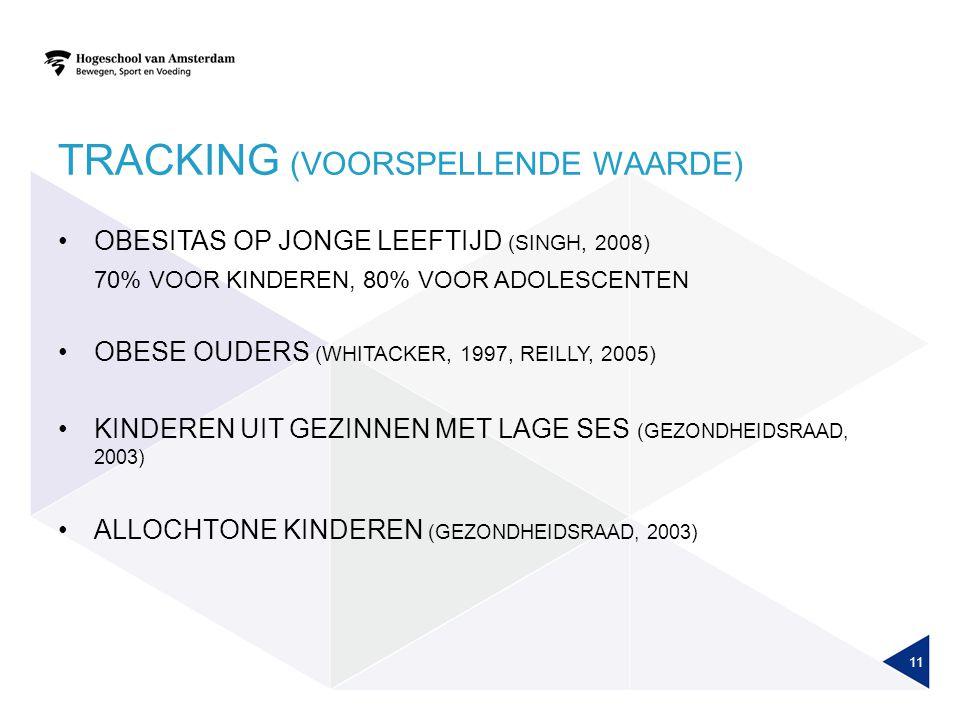 TRACKING (VOORSPELLENDE WAARDE) OBESITAS OP JONGE LEEFTIJD (SINGH, 2008) 70% VOOR KINDEREN, 80% VOOR ADOLESCENTEN OBESE OUDERS (WHITACKER, 1997, REILLY, 2005) KINDEREN UIT GEZINNEN MET LAGE SES (GEZONDHEIDSRAAD, 2003) ALLOCHTONE KINDEREN (GEZONDHEIDSRAAD, 2003) 11