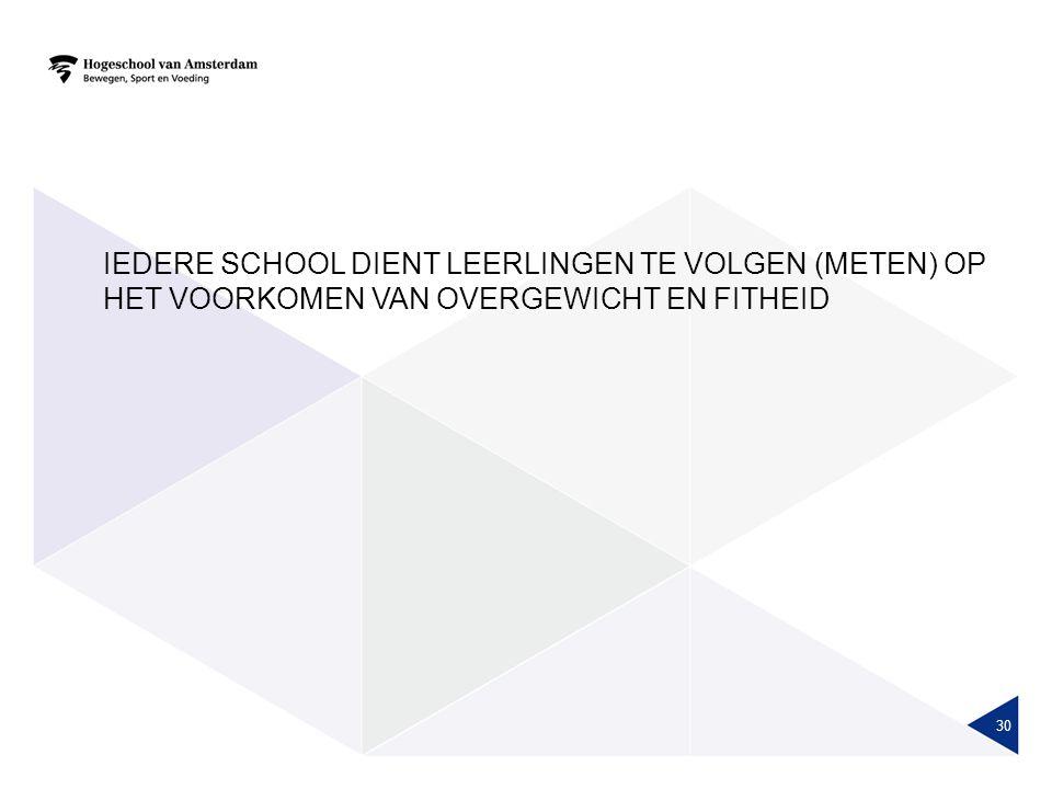 IEDERE SCHOOL DIENT LEERLINGEN TE VOLGEN (METEN) OP HET VOORKOMEN VAN OVERGEWICHT EN FITHEID 30