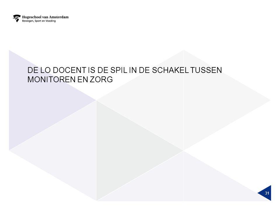 DE LO DOCENT IS DE SPIL IN DE SCHAKEL TUSSEN MONITOREN EN ZORG 31