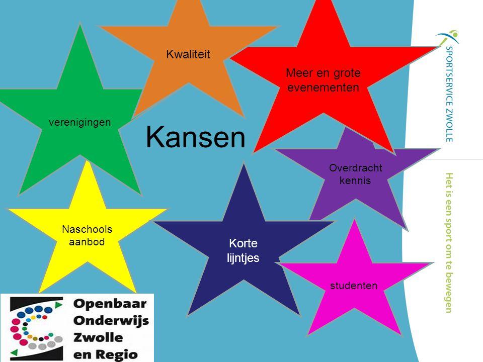 Kansen Naschools aanbod Overdracht kennis verenigingen Korte lijntjes Meer en grote evenementen Kwaliteit studenten