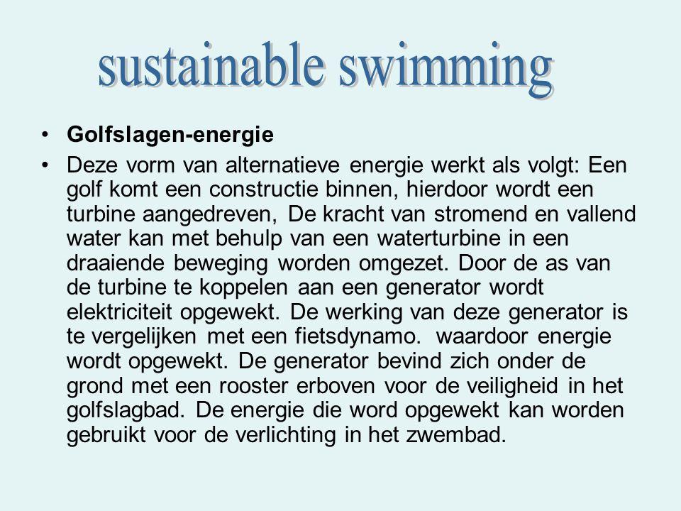 De opdracht Zwemmergie: Hoe wek je elektriciteit op met een zwembad? Duurzaam en makkelijk