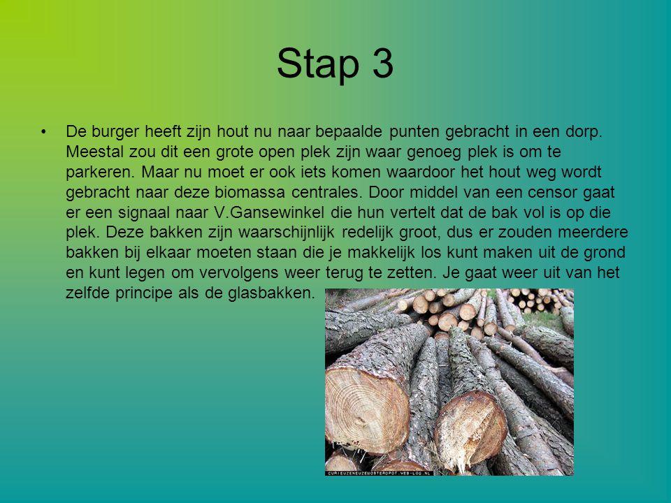 Stap 3 De burger heeft zijn hout nu naar bepaalde punten gebracht in een dorp.