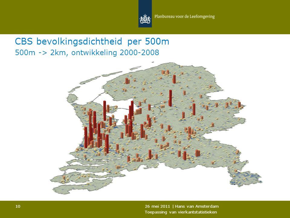 26 mei 2011 | Hans van Amsterdam Toepassing van vierkantstatistieken 10 CBS bevolkingsdichtheid per 500m 500m -> 2km, ontwikkeling 2000-2008