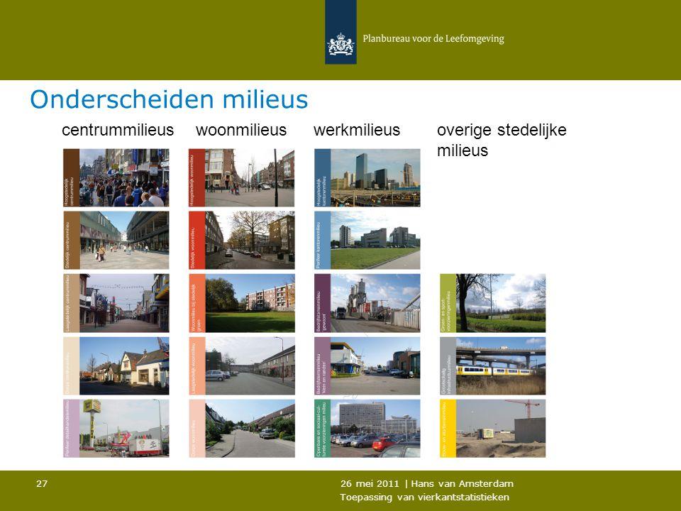 26 mei 2011 | Hans van Amsterdam Toepassing van vierkantstatistieken 27 Onderscheiden milieus woonmilieuswerkmilieuscentrummilieusoverige stedelijke m