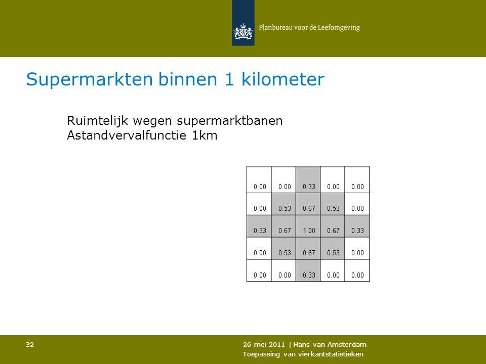 26 mei 2011 | Hans van Amsterdam Toepassing van vierkantstatistieken 32 Supermarkten binnen 1 kilometer 0.00 0.330.00 0.530.670.530.00 0.330.671.000.6