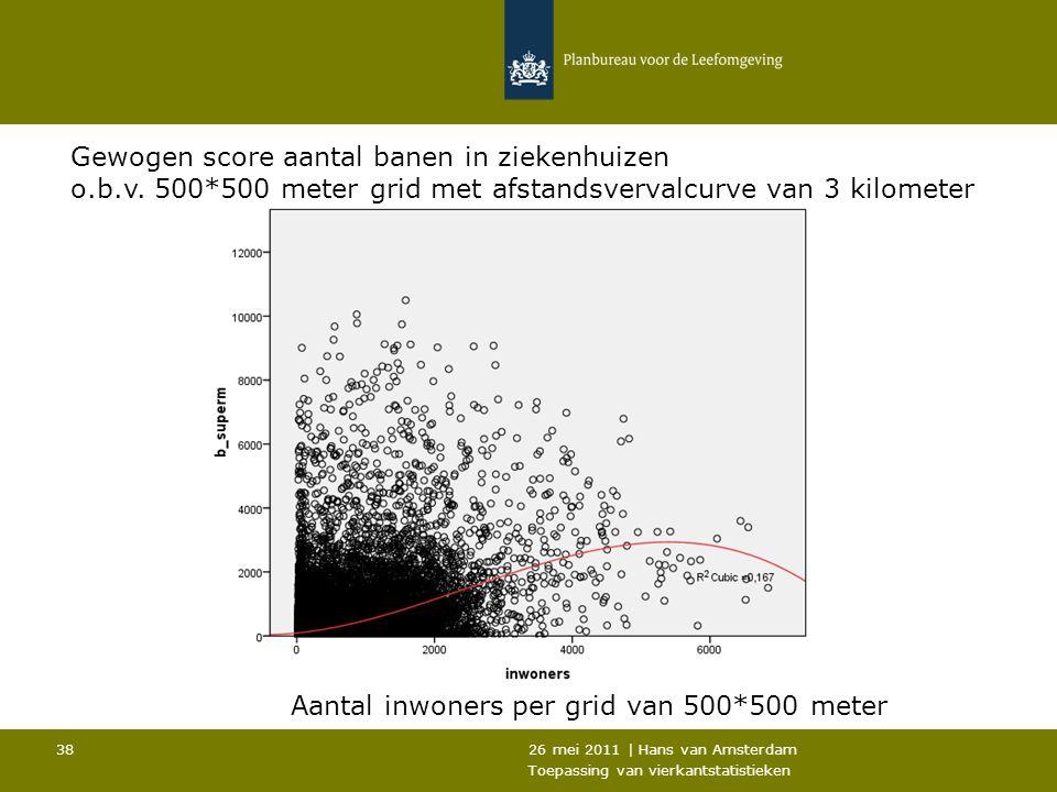 26 mei 2011 | Hans van Amsterdam Toepassing van vierkantstatistieken 38 Aantal inwoners per grid van 500*500 meter Gewogen score aantal banen in zieke
