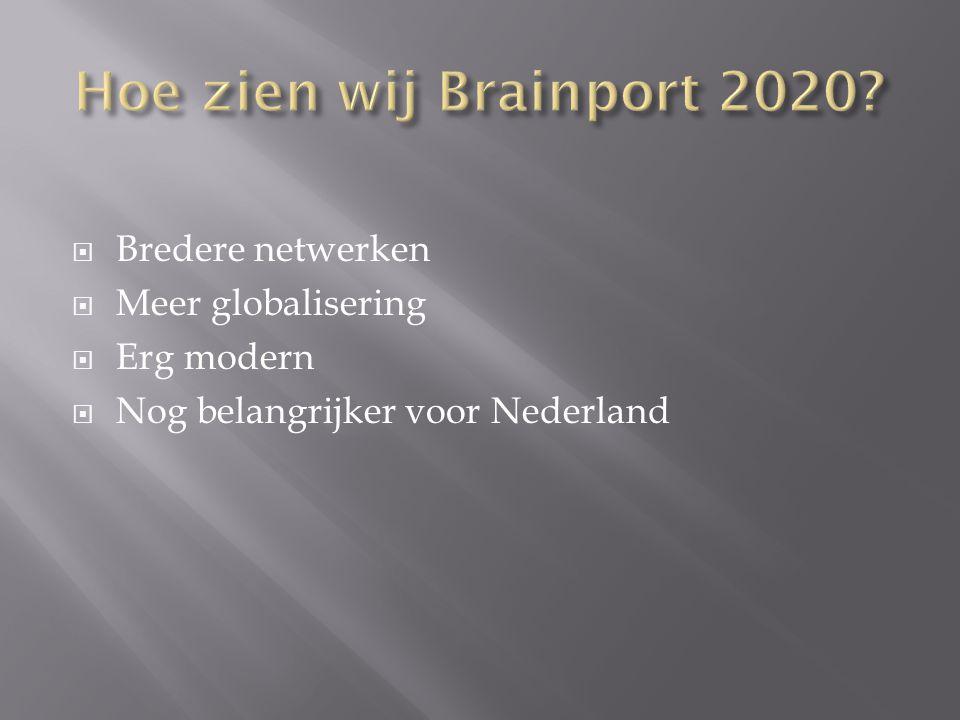  Bredere netwerken  Meer globalisering  Erg modern  Nog belangrijker voor Nederland