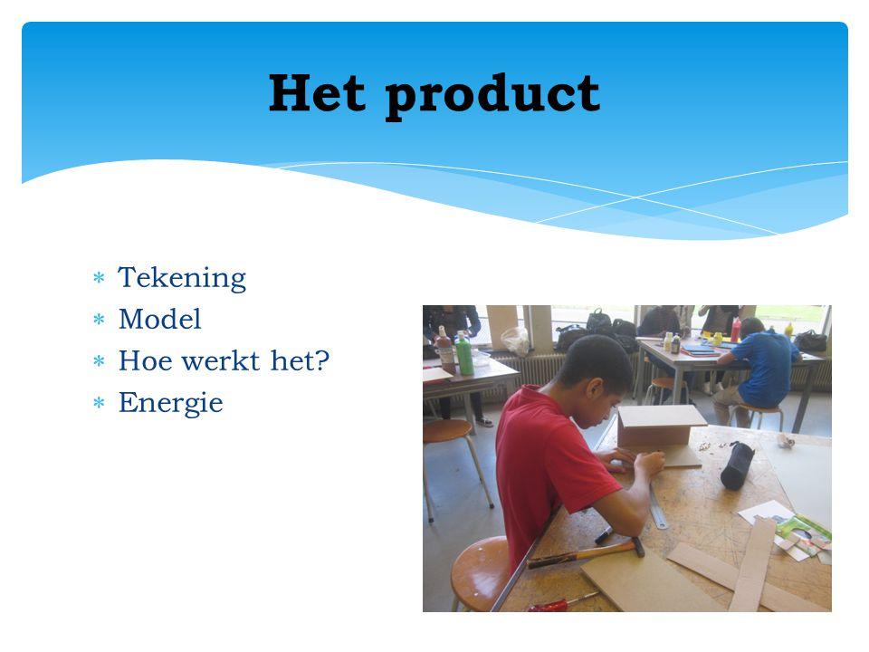  Tekening  Model  Hoe werkt het  Energie Het product