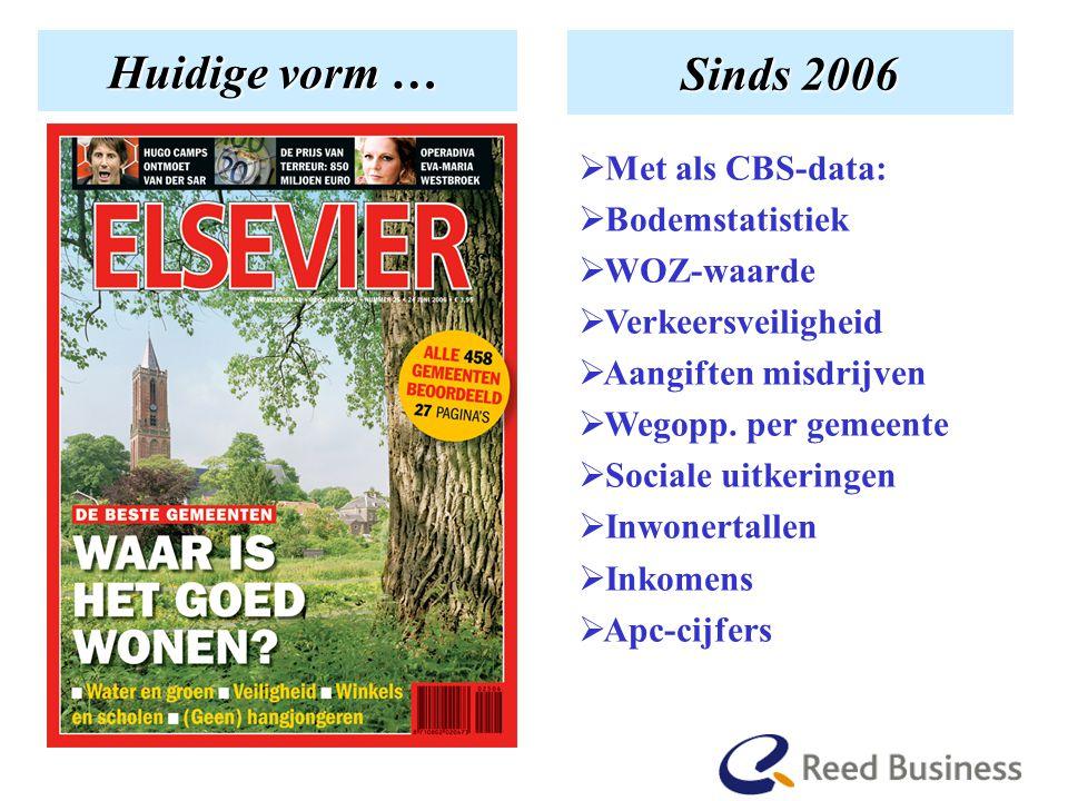 En hoe het begon Huidige vorm … Sinds 2006  Met als CBS-data:  Bodemstatistiek  WOZ-waarde  Verkeersveiligheid  Aangiften misdrijven  Wegopp.