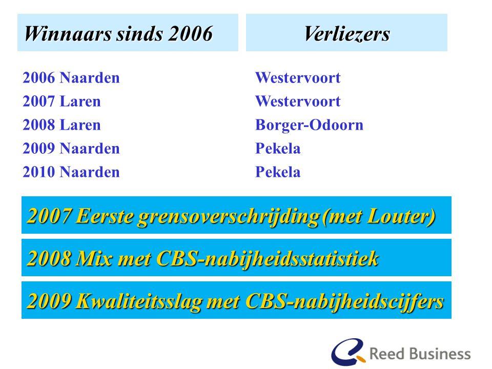 En hoe het begon Winnaars sinds 2006 2006 Naarden 2007 Laren 2008 Laren 2009 Naarden 2010 Naarden Verliezers Westervoort Borger-Odoorn Pekela 2007Eerste grensoverschrijding(met Louter) 2008 Mix met CBS-nabijheidsstatistiek 2009 Kwaliteitsslag met CBS-nabijheidscijfers