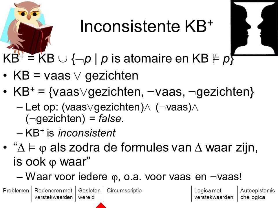 ProblemenRedeneren met verstekwaarden Gesloten wereld CircumscriptieLogica met verstekwaarden Autoepistemis che logica Inconsistente KB + KB + = KB  {  p | p is atomaire en KB ² p} KB = vaas Ç gezichten KB + = {vaas Ç gezichten, : vaas, : gezichten} –Let op: (vaas Ç gezichten) Æ ( : vaas) Æ ( : gezichten) = false.